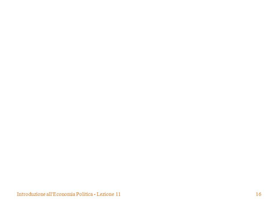 Introduzione all'Economia Politica - Lezione 1116