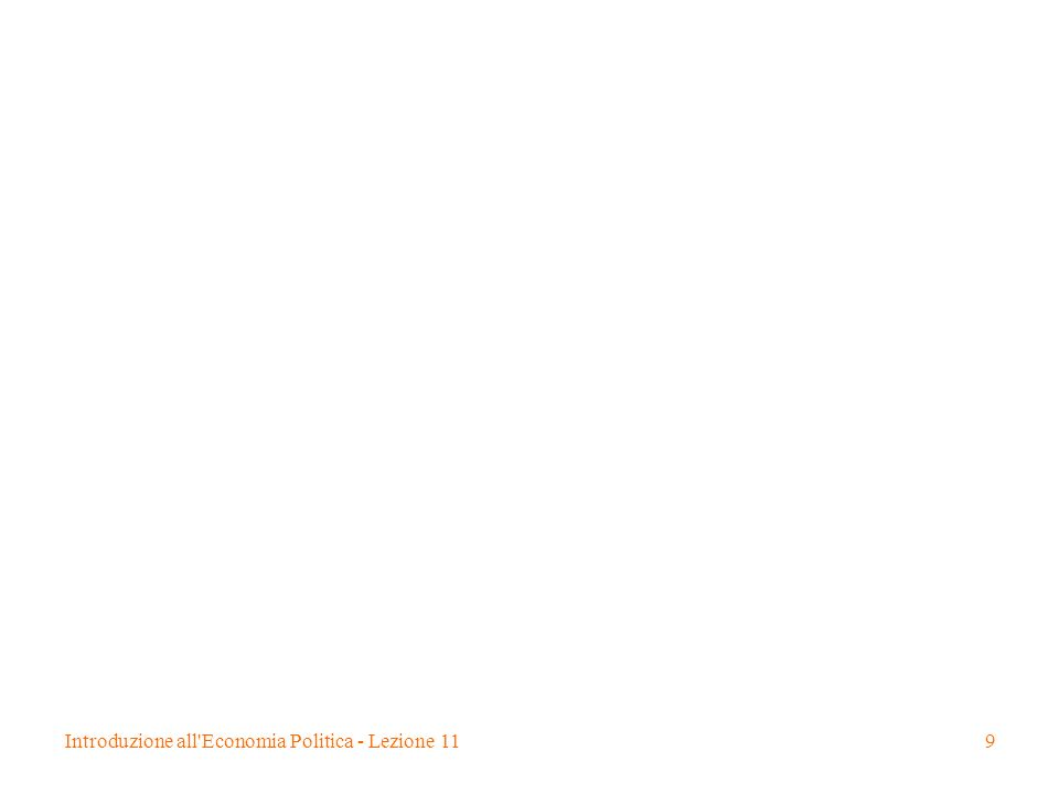 Introduzione all'Economia Politica - Lezione 119
