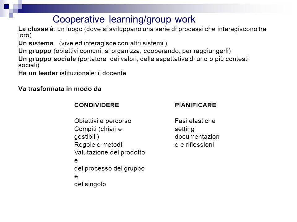 Cooperative learning/group work La classe è: un luogo (dove si sviluppano una serie di processi che interagiscono tra loro) Un sistema (vive ed intera
