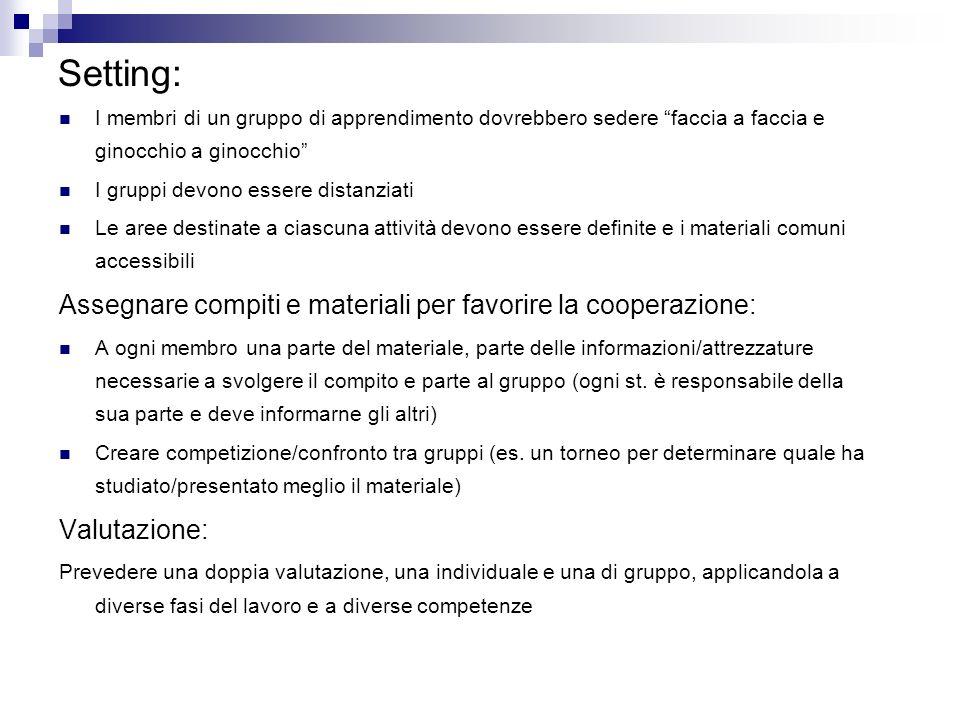 Setting: I membri di un gruppo di apprendimento dovrebbero sedere faccia a faccia e ginocchio a ginocchio I gruppi devono essere distanziati Le aree d