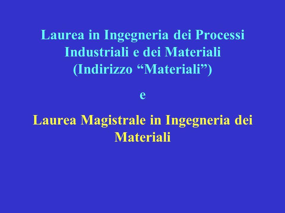 Laurea in Ingegneria dei Processi Industriali e dei Materiali (Indirizzo Materiali) e Laurea Magistrale in Ingegneria dei Materiali