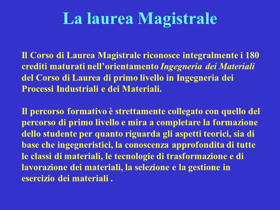 La laurea Magistrale Il Corso di Laurea Magistrale riconosce integralmente i 180 crediti maturati nellorientamento Ingegneria dei Materiali del Corso di Laurea di primo livello in Ingegneria dei Processi Industriali e dei Materiali.