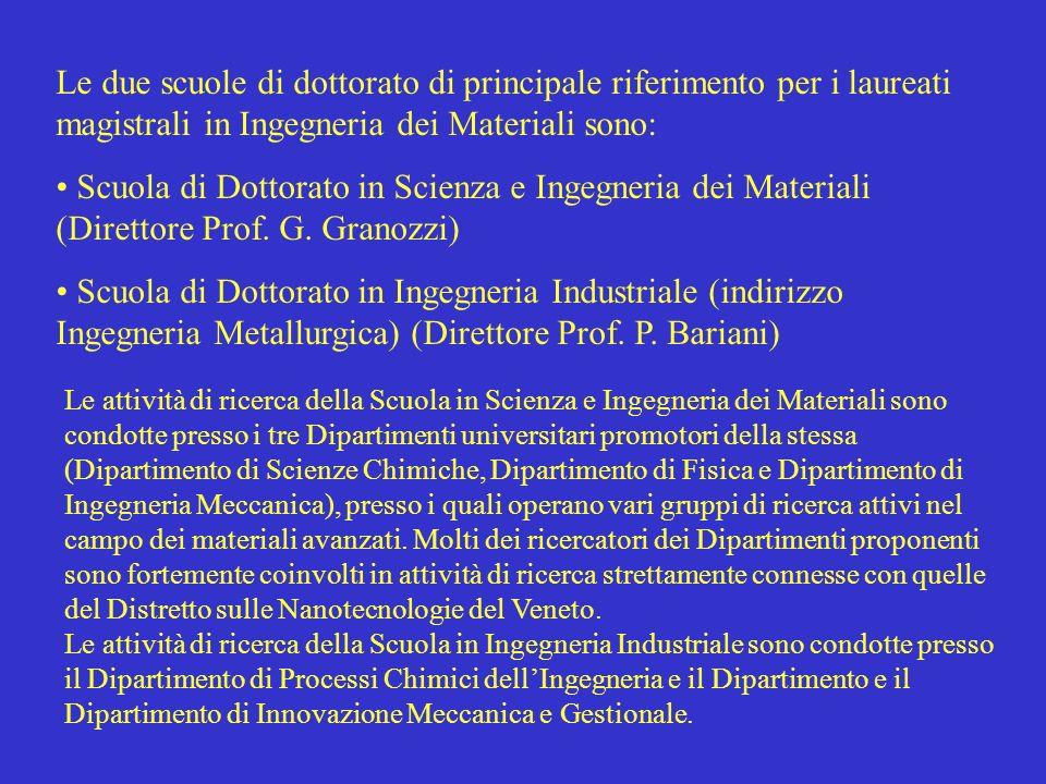 Le due scuole di dottorato di principale riferimento per i laureati magistrali in Ingegneria dei Materiali sono: Scuola di Dottorato in Scienza e Inge