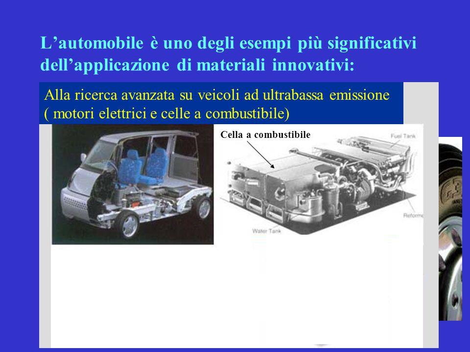 Lautomobile è uno degli esempi più significativi dellapplicazione di materiali innovativi: Dalle vernici protettive con effetti estetici PIGMENTI CANG