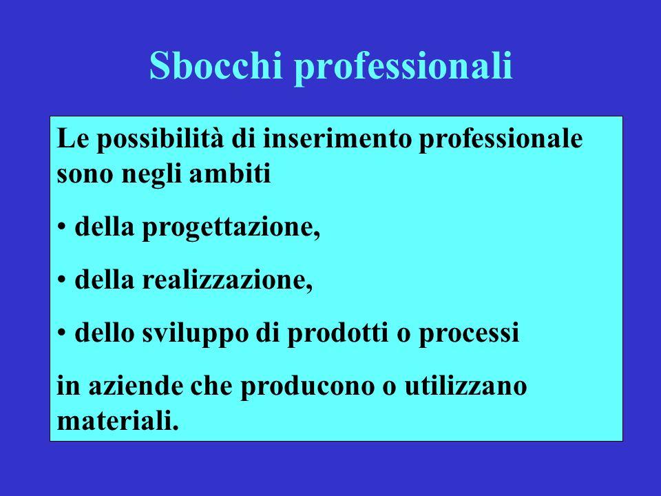 Sbocchi professionali Le possibilità di inserimento professionale sono negli ambiti della progettazione, della realizzazione, dello sviluppo di prodot