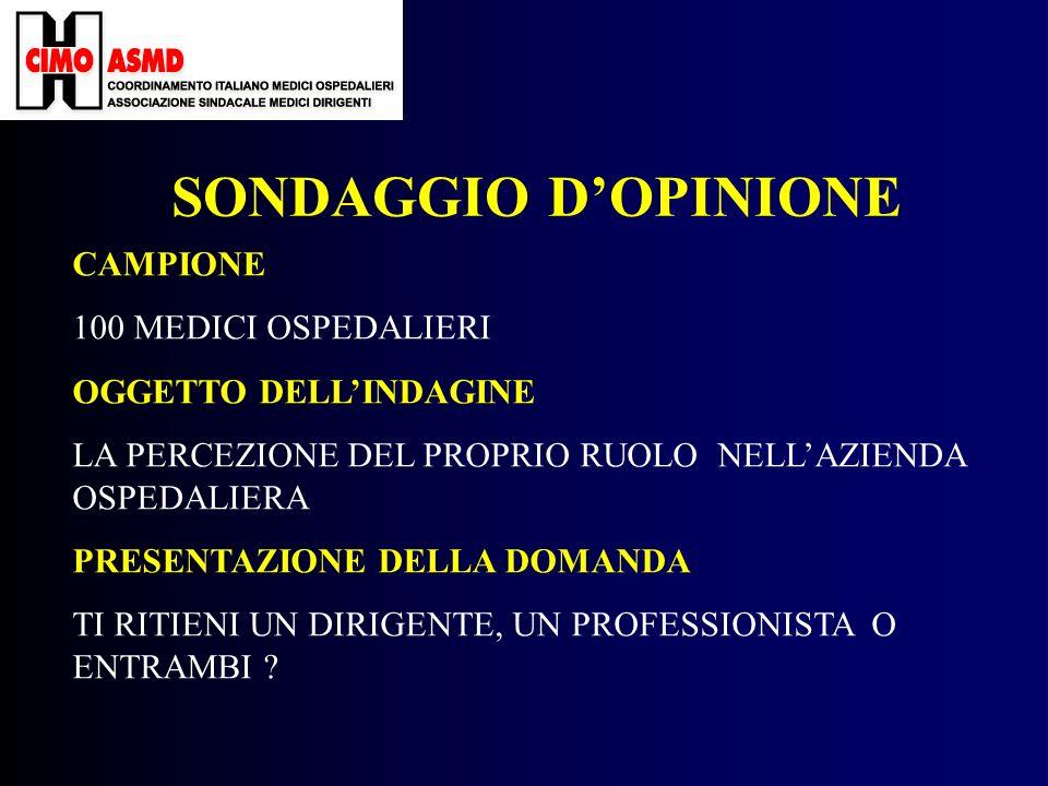 SONDAGGIO DOPINIONE CAMPIONE 100 MEDICI OSPEDALIERI OGGETTO DELLINDAGINE LA PERCEZIONE DEL PROPRIO RUOLO NELLAZIENDA OSPEDALIERA PRESENTAZIONE DELLA DOMANDA TI RITIENI UN DIRIGENTE, UN PROFESSIONISTA O ENTRAMBI