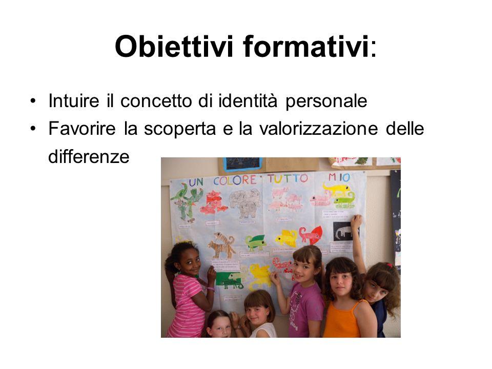 Intuire il concetto di identità personale Favorire la scoperta e la valorizzazione delle differenze Obiettivi formativi: