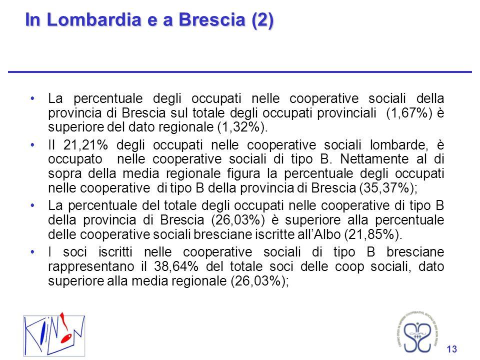 13 In Lombardia e a Brescia (2) La percentuale degli occupati nelle cooperative sociali della provincia di Brescia sul totale degli occupati provincia