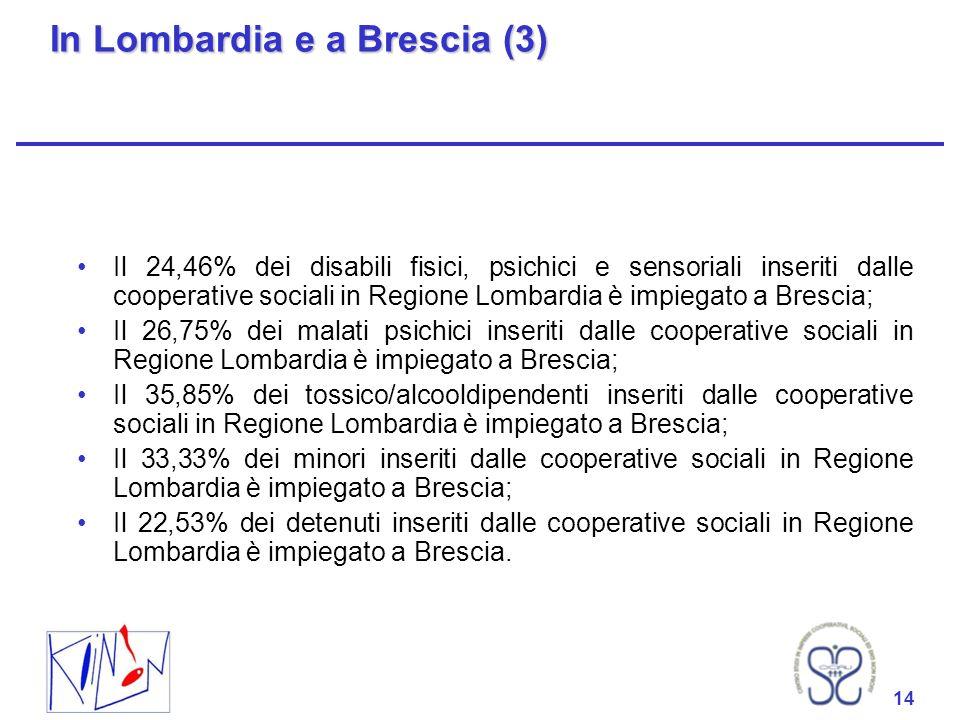 14 In Lombardia e a Brescia (3) Il 24,46% dei disabili fisici, psichici e sensoriali inseriti dalle cooperative sociali in Regione Lombardia è impiega