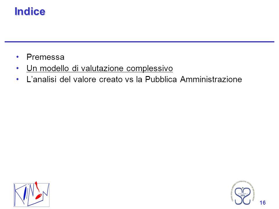 16 Indice Premessa Un modello di valutazione complessivo Lanalisi del valore creato vs la Pubblica Amministrazione