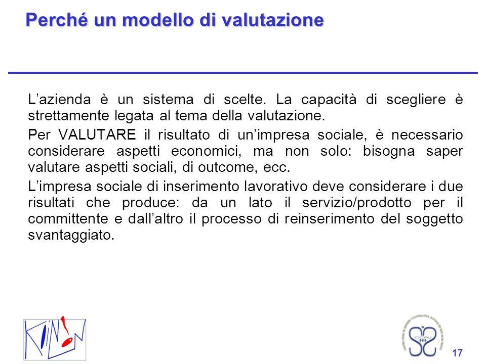 17 Perché un modello di valutazione Lazienda è un sistema di scelte.