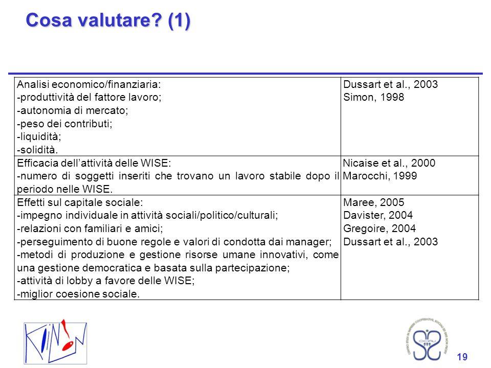 19 Cosa valutare? (1) 19 Analisi economico/finanziaria: - produttività del fattore lavoro; - autonomia di mercato; - peso dei contributi; - liquidità;