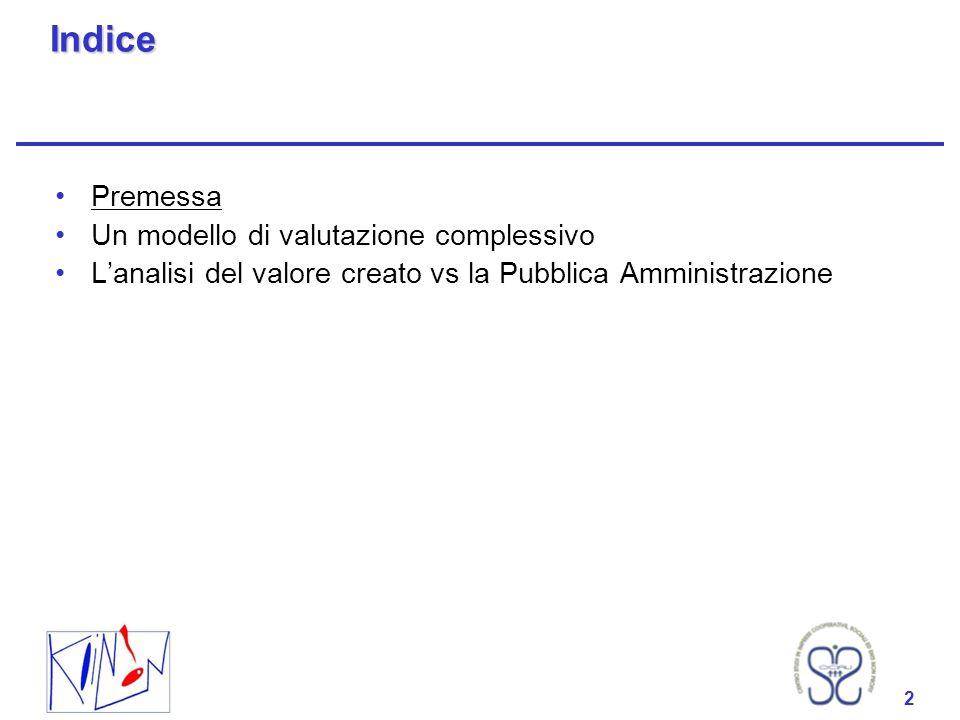3 Il terzo settore Terzo settore: posizionamento intermedio tra Stato e mercato.