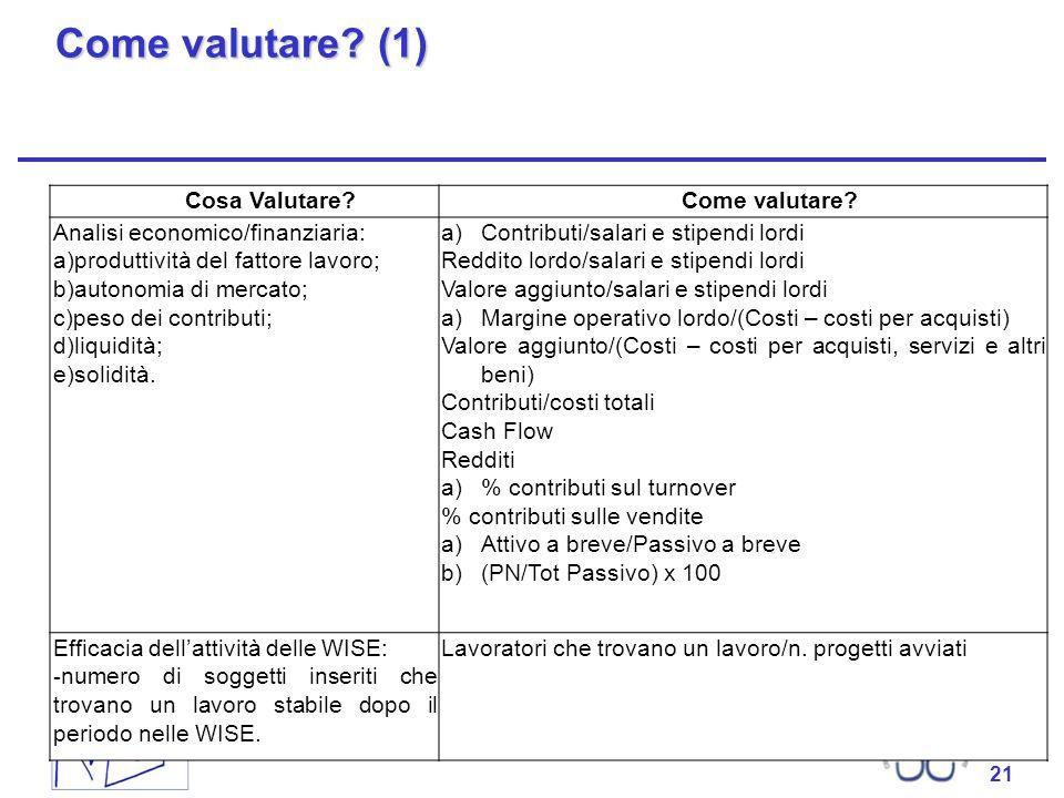 21 Come valutare? (1) 21 Cosa Valutare?Come valutare? Analisi economico/finanziaria: a)produttività del fattore lavoro; b)autonomia di mercato; c)peso