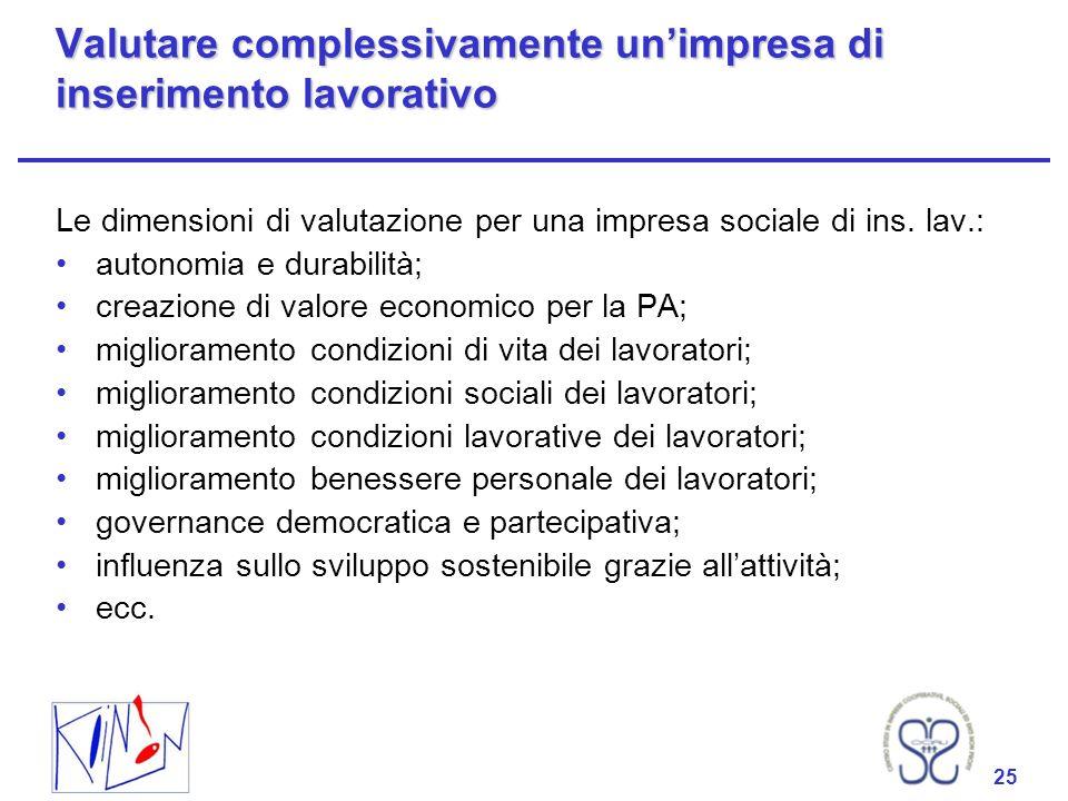25 Valutare complessivamente unimpresa di inserimento lavorativo Le dimensioni di valutazione per una impresa sociale di ins. lav.: autonomia e durabi