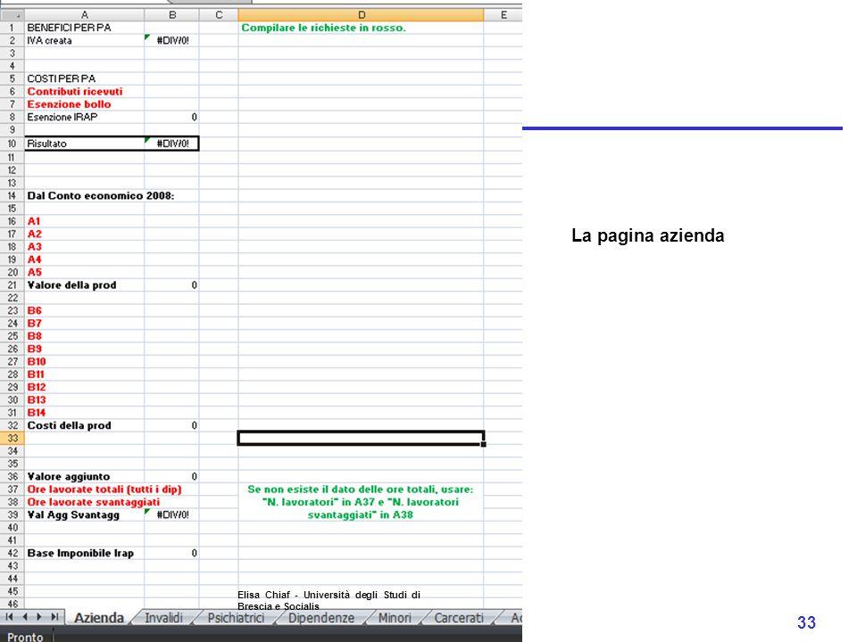33 La pagina azienda Elisa Chiaf - Università degli Studi di Brescia e Socialis