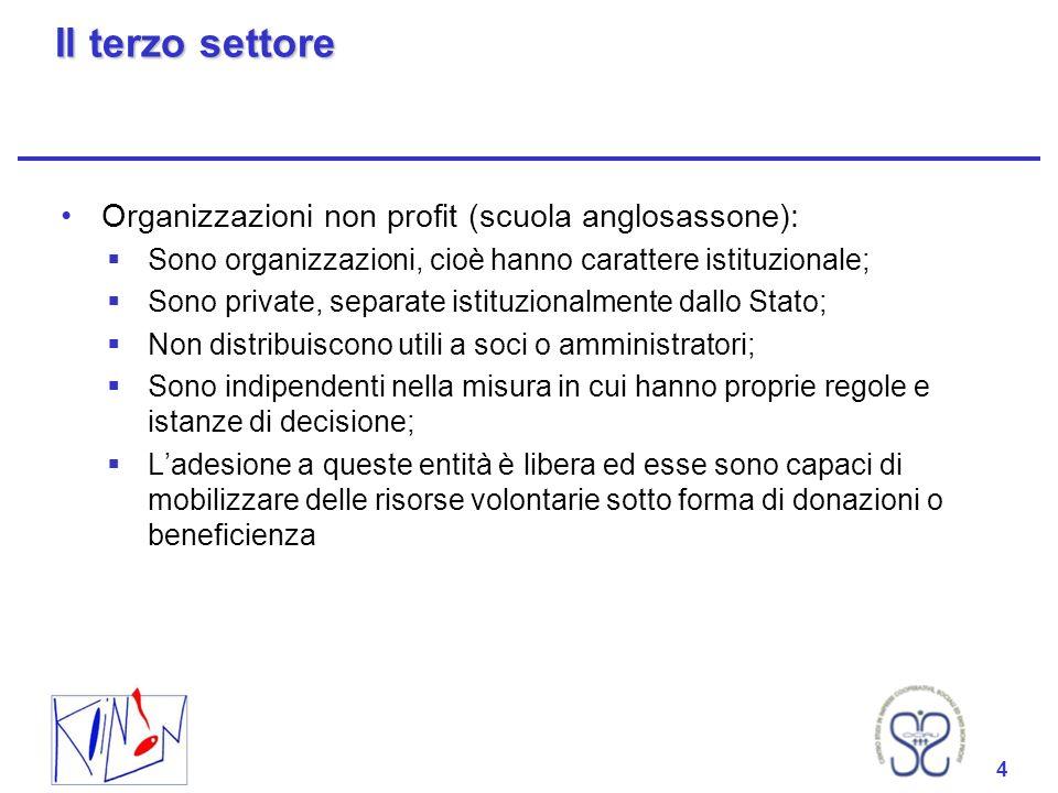 4 Il terzo settore Organizzazioni non profit (scuola anglosassone): Sono organizzazioni, cioè hanno carattere istituzionale; Sono private, separate is