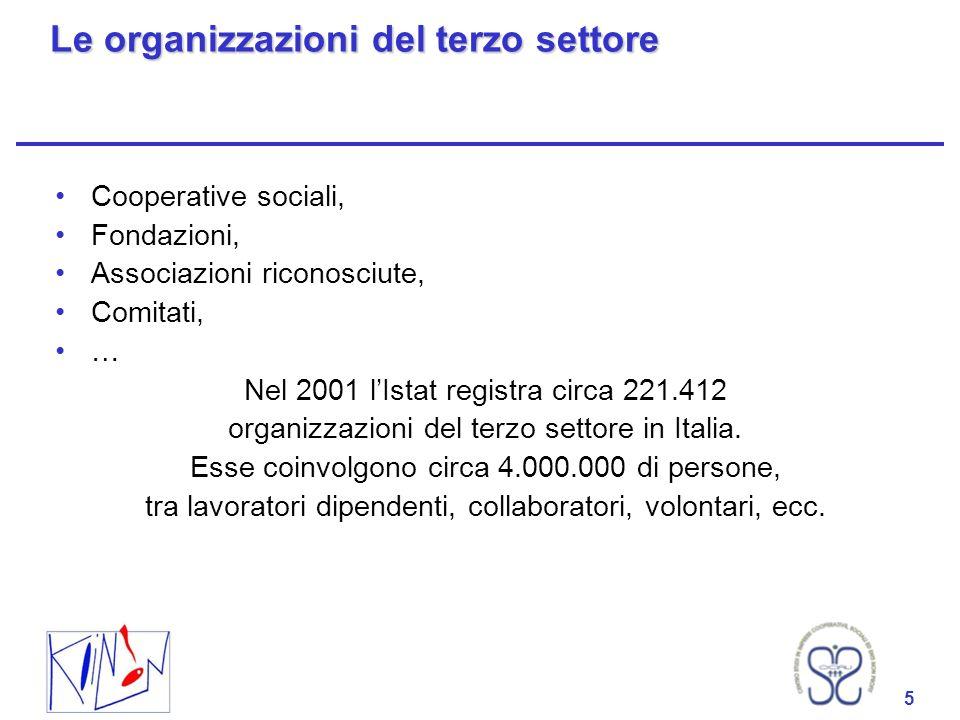 5 Le organizzazioni del terzo settore Cooperative sociali, Fondazioni, Associazioni riconosciute, Comitati, … Nel 2001 lIstat registra circa 221.412 o