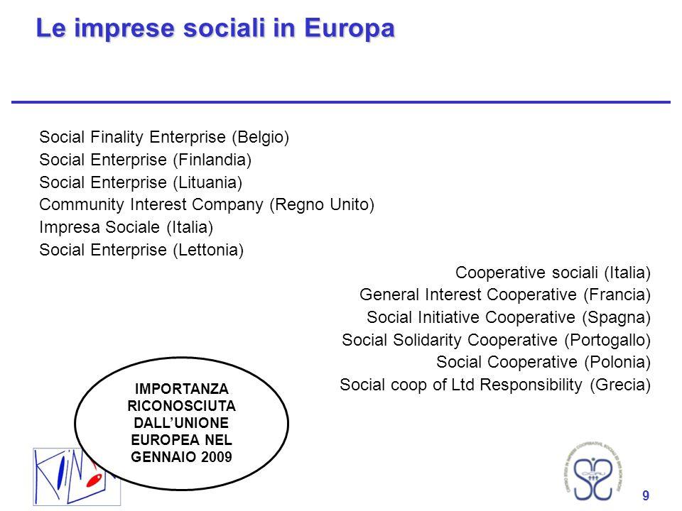 9 Le imprese sociali in Europa Social Finality Enterprise (Belgio) Social Enterprise (Finlandia) Social Enterprise (Lituania) Community Interest Compa
