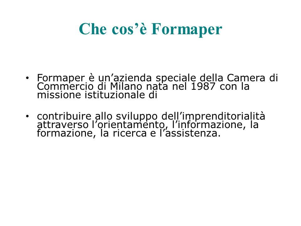 Che cosè Formaper Formaper è unazienda speciale della Camera di Commercio di Milano nata nel 1987 con la missione istituzionale di contribuire allo sviluppo dellimprenditorialità attraverso lorientamento, linformazione, la formazione, la ricerca e lassistenza.