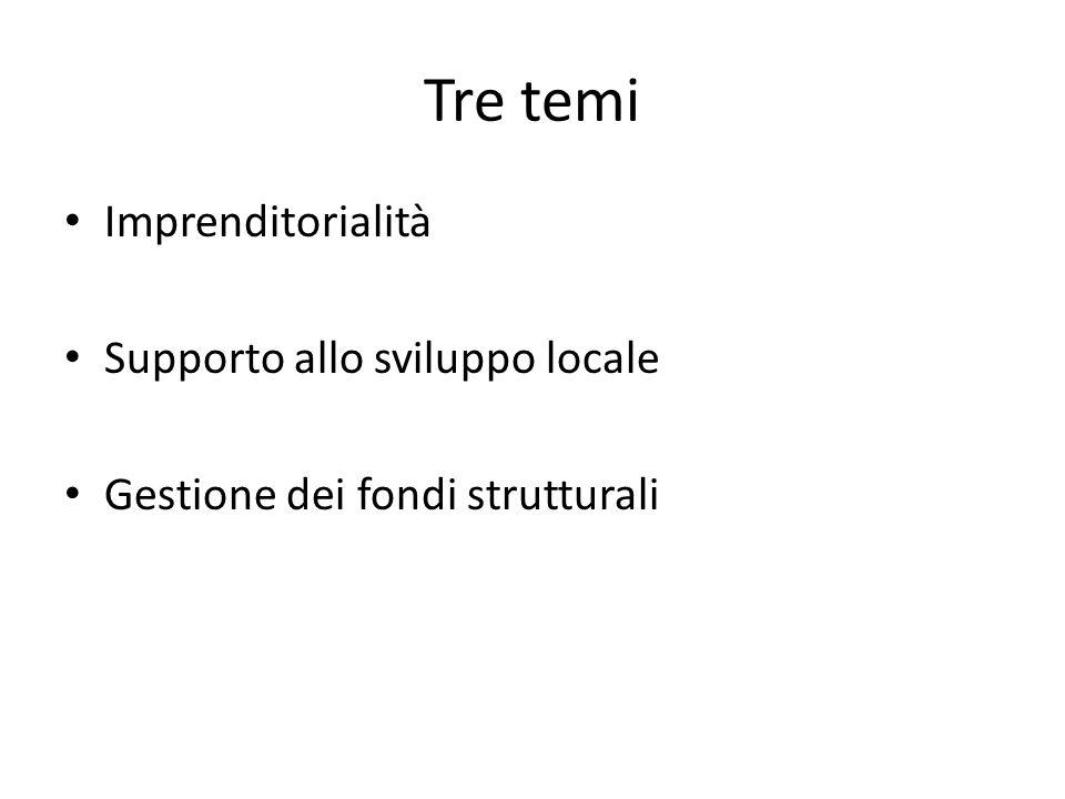Tre temi Imprenditorialità Supporto allo sviluppo locale Gestione dei fondi strutturali
