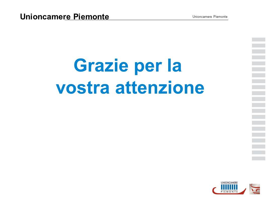 Unioncamere Piemonte Grazie per la vostra attenzione