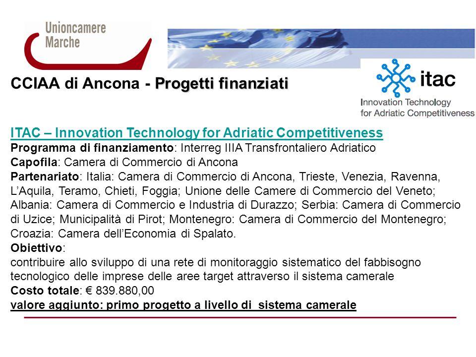Progetti finanziati CCIAA di Ancona - Progetti finanziati ITAC – Innovation Technology for Adriatic Competitiveness Programma di finanziamento: Interr