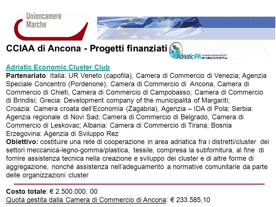Progetti finanziati CCIAA di Ancona - Progetti finanziati Adriatic Economic Cluster Club Partenariato: Italia: UR Veneto (capofila), Camera di Commerc
