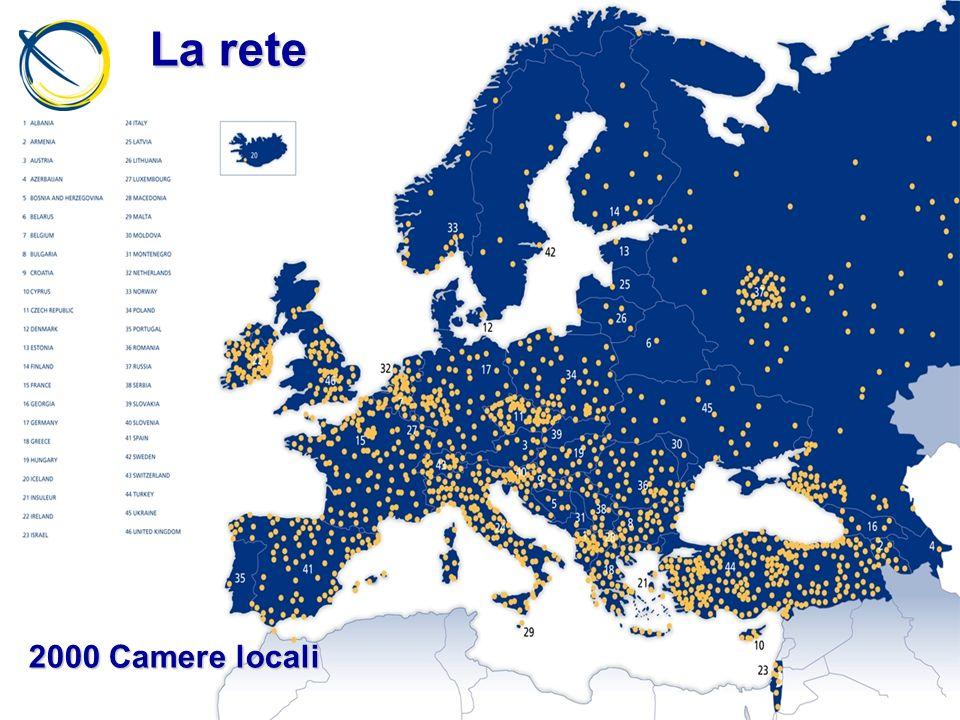 2000 Camere locali La rete