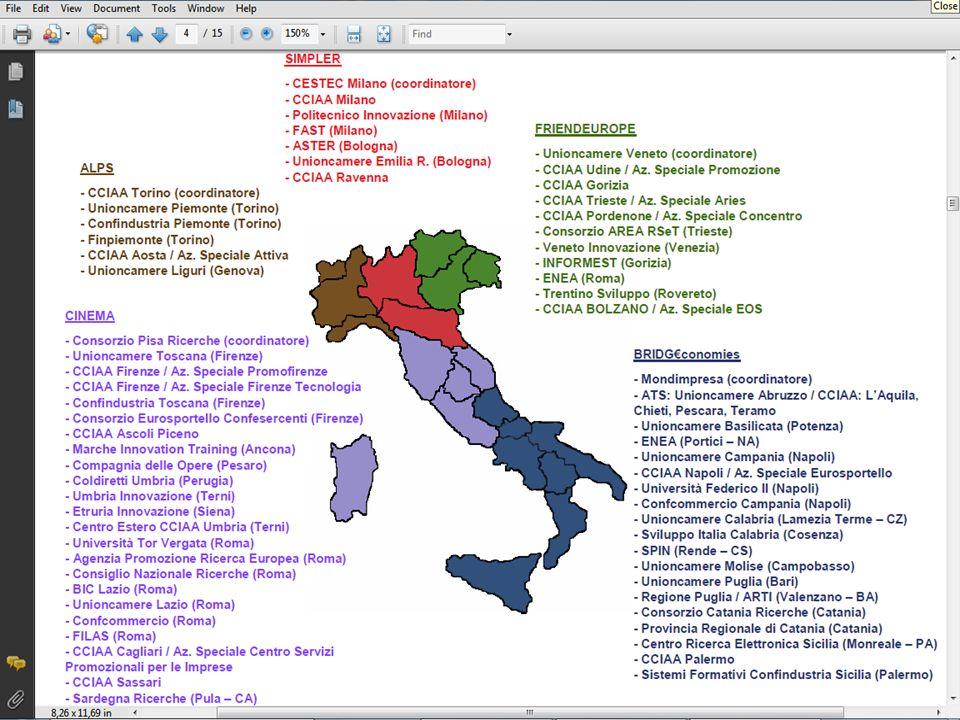 La rete EEN in Italia