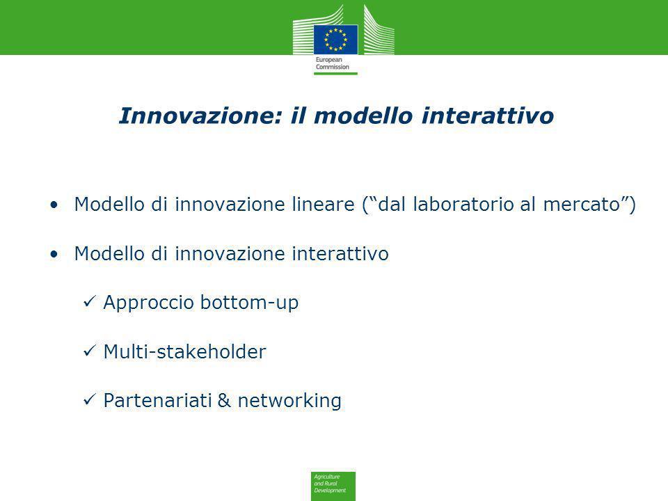Innovazione: il modello interattivo Modello di innovazione lineare (dal laboratorio al mercato) Modello di innovazione interattivo Approccio bottom-up