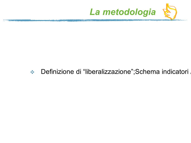 La metodologia Definizione di liberalizzazione;Schema indicatori / sottoindicatori Qualitativi;Quantitativi; Individuazione del benchmark;Misura;Stima dellIndice di liberalizzazione Italia.