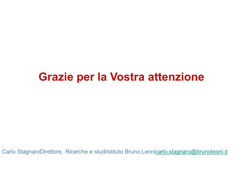 Grazie per la Vostra attenzione Carlo StagnaroDirettore, Ricerche e studiIstituto Bruno Leonicarlo.stagnaro@brunoleoni.itcarlo.stagnaro@brunoleoni.it