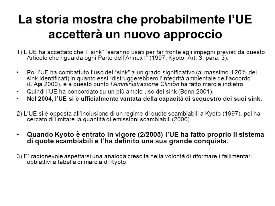 La storia mostra che probabilmente lUE accetterà un nuovo approccio 1) LUE ha accettato che I sink saranno usati per far fronte agli impegni previsti da questo Articolo che riguarda ogni Parte dellAnnex I (1997, Kyoto, Art.