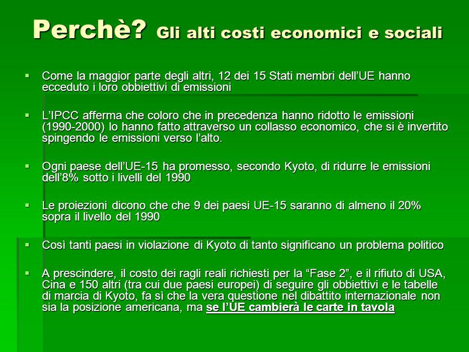 Perchè? Gli alti costi economici e sociali Come la maggior parte degli altri, 12 dei 15 Stati membri dellUE hanno ecceduto i loro obbiettivi di emissi