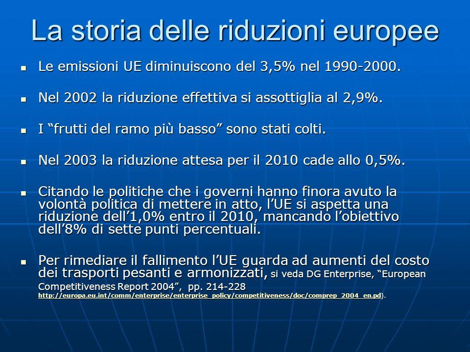 La storia delle riduzioni europee Le emissioni UE diminuiscono del 3,5% nel 1990-2000. Le emissioni UE diminuiscono del 3,5% nel 1990-2000. Nel 2002 l