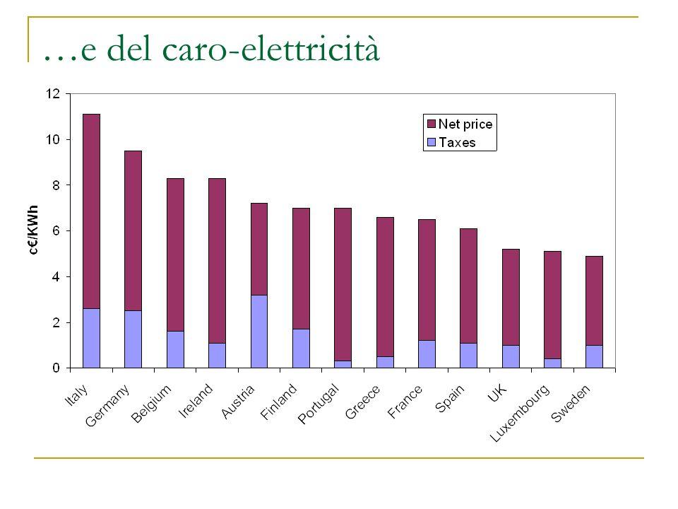 …e del caro-elettricità