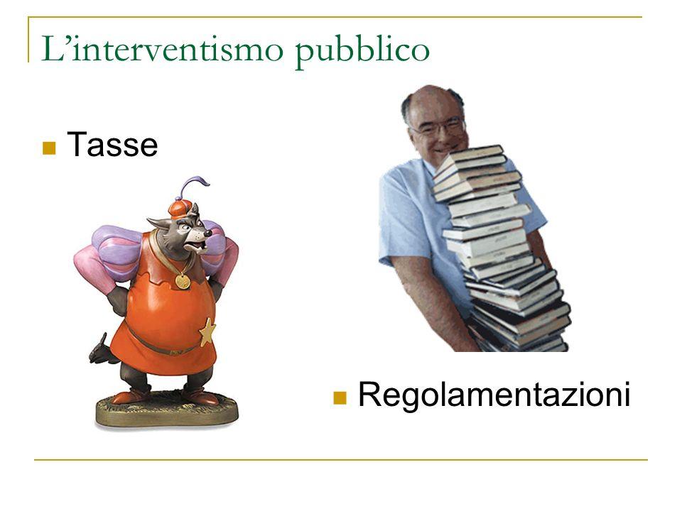 Linterventismo pubblico Tasse Regolamentazioni