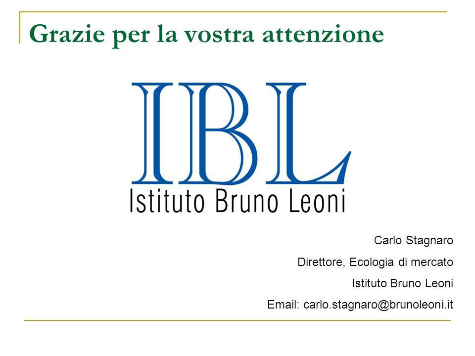 Grazie per la vostra attenzione Carlo Stagnaro Direttore, Ecologia di mercato Istituto Bruno Leoni Email: carlo.stagnaro@brunoleoni.it