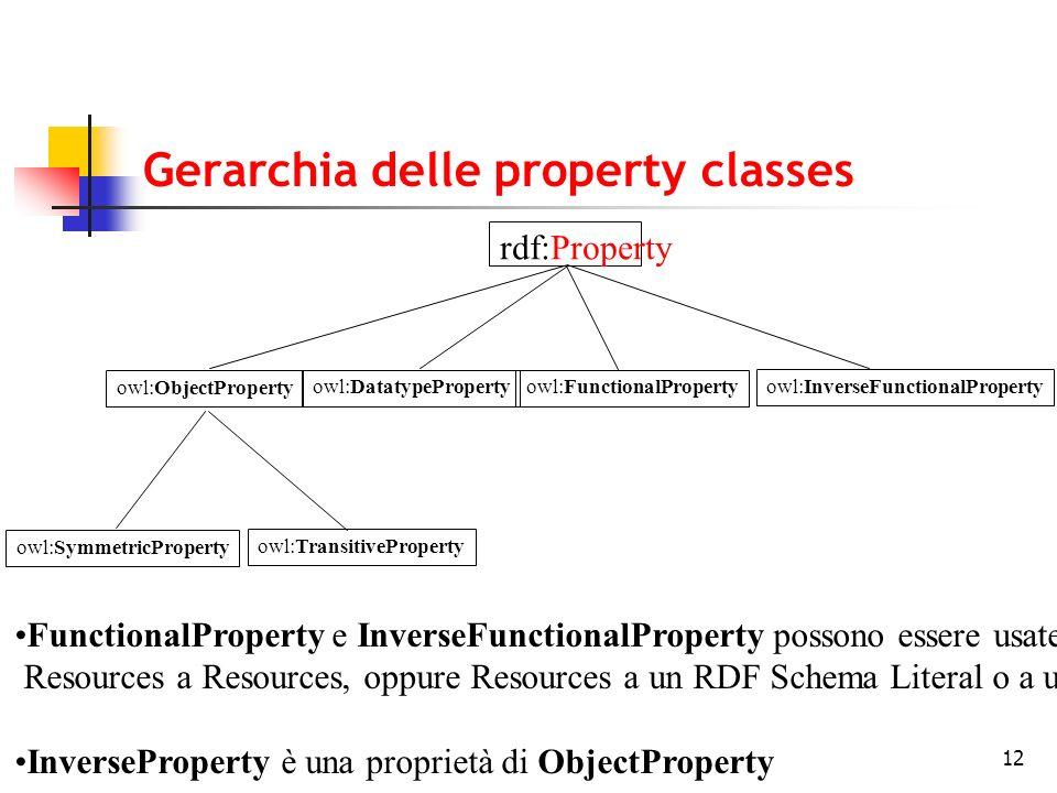 12 Gerarchia delle property classes rdf:Property owl:ObjectProperty owl:DatatypeProperty owl:SymmetricProperty owl:TransitiveProperty owl:FunctionalProperty FunctionalProperty e InverseFunctionalProperty possono essere usate per associare Resources a Resources, oppure Resources a un RDF Schema Literal o a un XML(S) datatype.