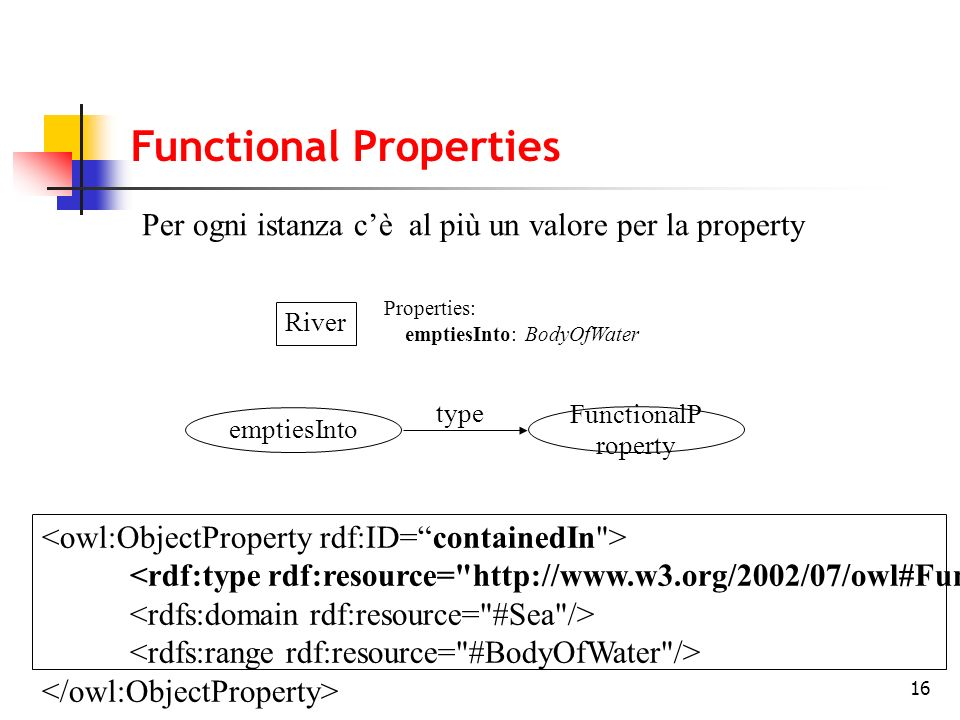 16 River Properties: emptiesInto: BodyOfWater Per ogni istanza cè al più un valore per la property emptiesInto FunctionalP roperty type Functional Properties