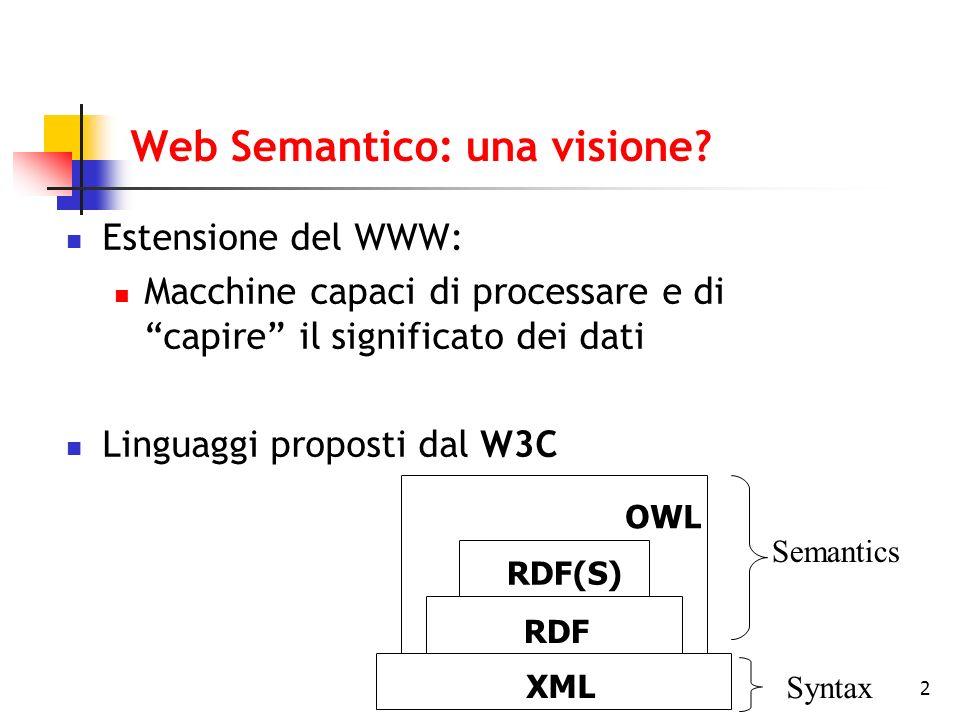 2 Web Semantico: una visione? Estensione del WWW: Macchine capaci di processare e di capire il significato dei dati Linguaggi proposti dal W3C XML RDF