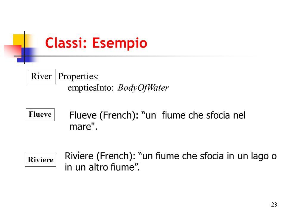 23 Classi: Esempio River Flueve Properties: emptiesInto: BodyOfWater Flueve (French): un fiume che sfocia nel mare .