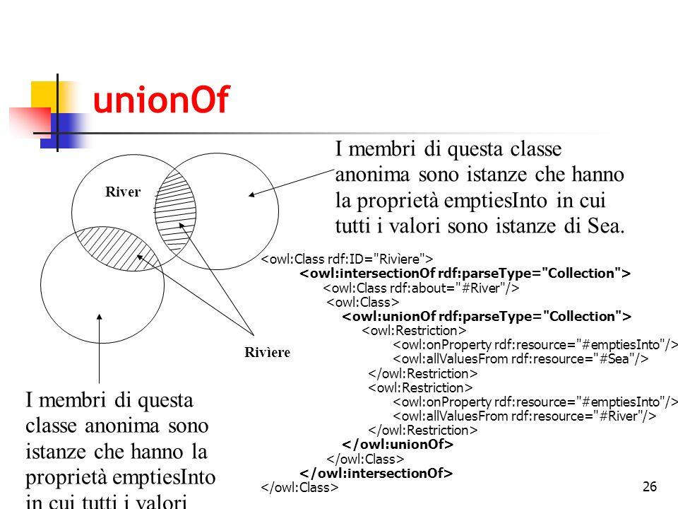 26 unionOf I membri di questa classe anonima sono istanze che hanno la proprietà emptiesInto in cui tutti i valori sono istanze di Sea.