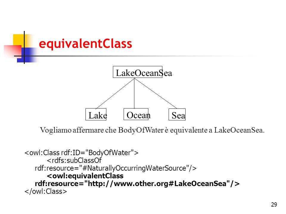 29 equivalentClass Ocean Lake LakeOceanSea Sea Vogliamo affermare che BodyOfWater è equivalente a LakeOceanSea.