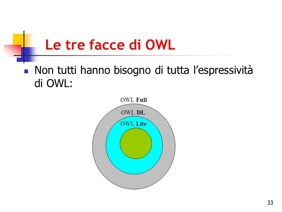 33 Le tre facce di OWL Non tutti hanno bisogno di tutta lespressività di OWL: OWL Full OWL DL OWL Lite