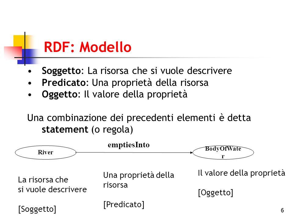 6 RDF: Modello Soggetto: La risorsa che si vuole descrivere Predicato: Una proprietà della risorsa Oggetto: Il valore della proprietà Una combinazione dei precedenti elementi è detta statement (o regola) La risorsa che si vuole descrivere [Soggetto] Una proprietà della risorsa [Predicato] Il valore della proprietà [Oggetto] River BodyOfWate r emptiesInto