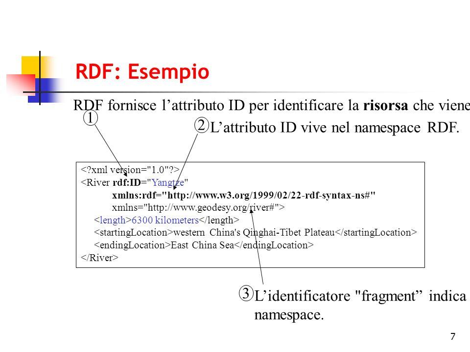 7 RDF: Esempio <River rdf:ID= Yangtze xmlns:rdf= http://www.w3.org/1999/02/22-rdf-syntax-ns# xmlns= http://www.geodesy.org/river# > 6300 kilometers western China s Qinghai-Tibet Plateau East China Sea RDF fornisce lattributo ID per identificare la risorsa che viene descritta.