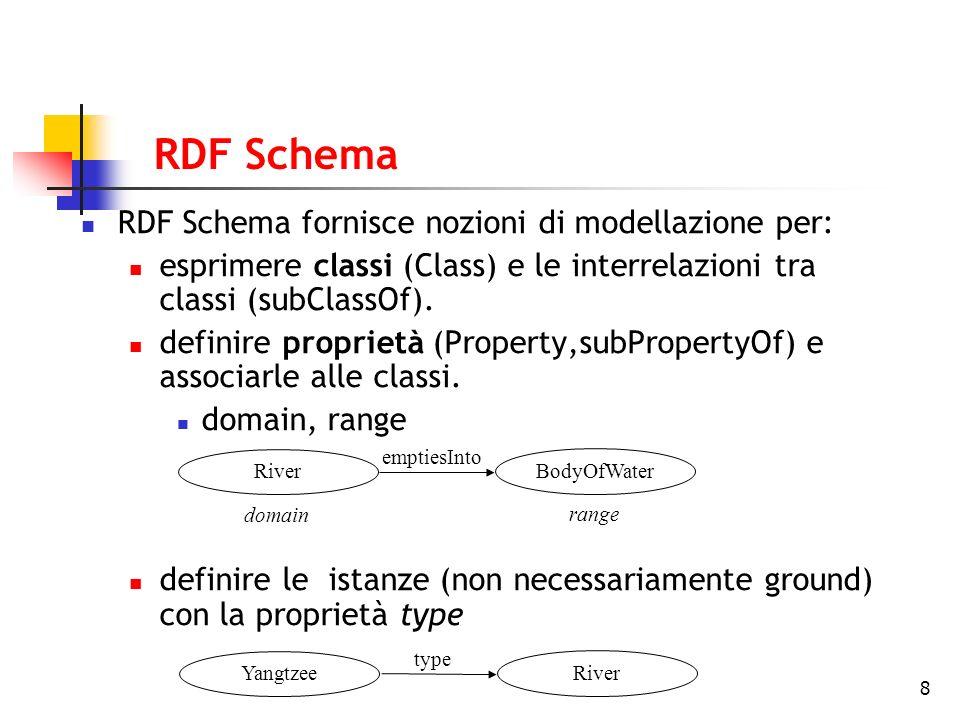 8 RDF Schema RDF Schema fornisce nozioni di modellazione per: esprimere classi (Class) e le interrelazioni tra classi (subClassOf). definire proprietà