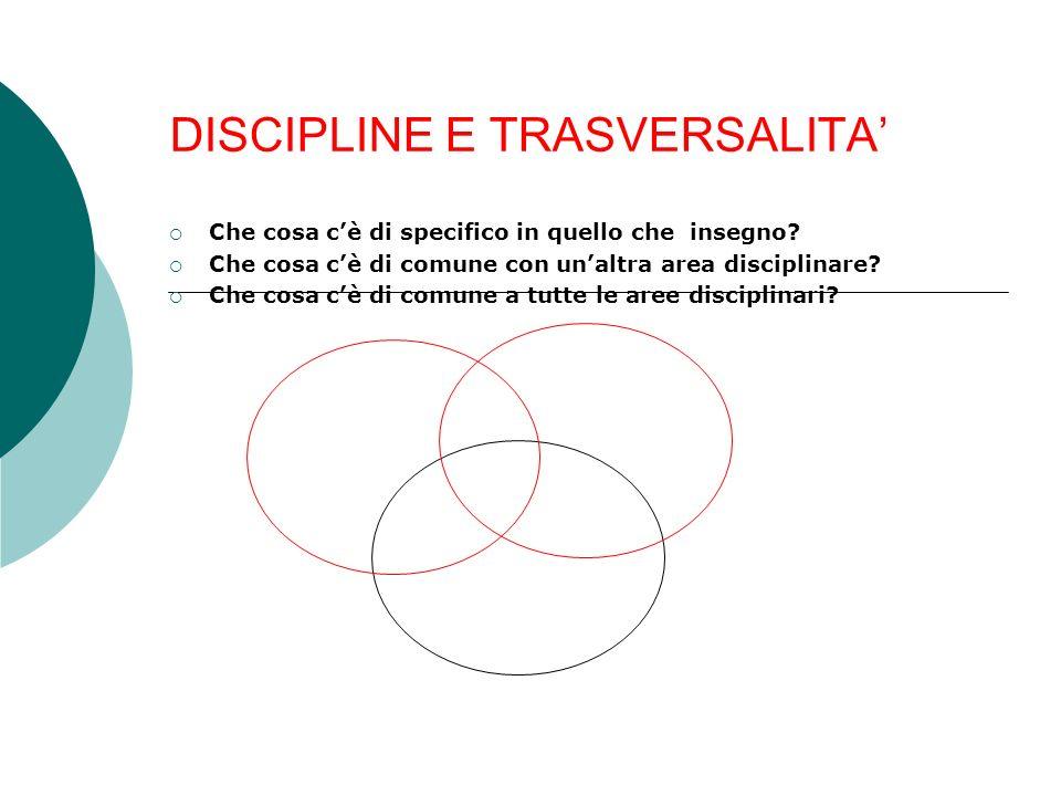 DISCIPLINE E TRASVERSALITA Che cosa cè di specifico in quello che insegno.